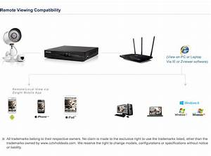 Zmodo 4ch 720p Hd Network Spoe Nvr Security System  U0026 4 Ip Cameras