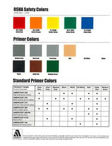 OSHA Safety Color Code Chart