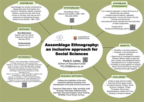 assemblage ethnography  inclusive approach