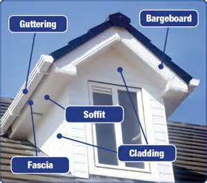What Is a Soffit and Fascia On House