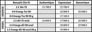 Tarif Clio 4 : renault clio 4 et ford fiesta tous les prix des deux citadines ~ Maxctalentgroup.com Avis de Voitures