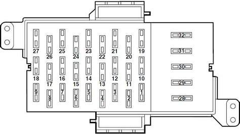 1990 Crown Victorium Fuse Box Diagram by Ford Crown 2003 2013 Fuse Box Diagram