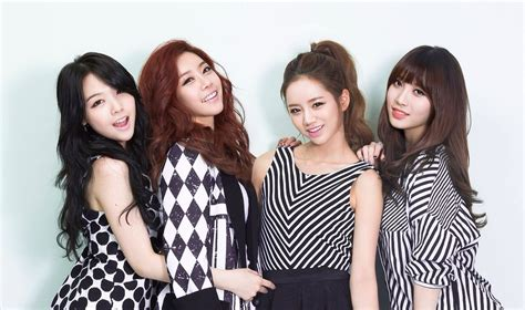 Ranking Of Top 10 Boy And Girl Kpop Groups By Fandom