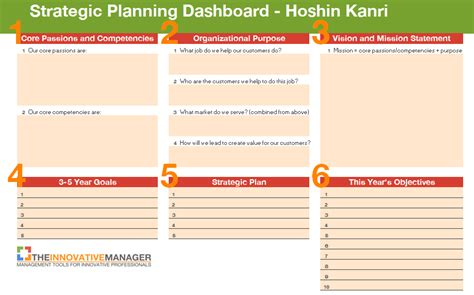 How To Create A Strategic Plan Template by How To Create A Strategic Plan That Sticks And Isn T