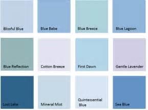 Dulux Colour Emulsion 5ltr – Blues KIS UK