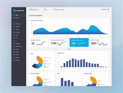 Dashboard Animation Dribbble Analytics Data Web