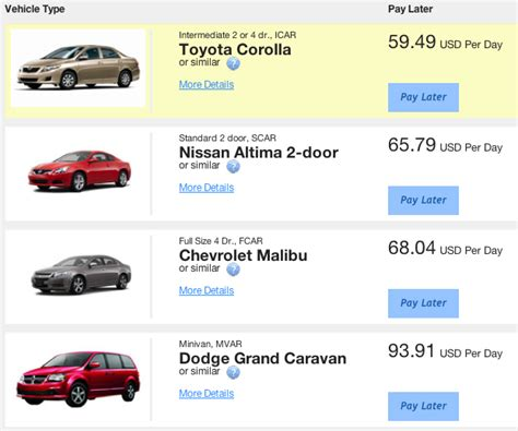 Cheaper Rental Car Rates With This Hidden Feature • Mccool