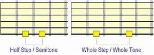 10 Best Images About Guitar On Pinterest
