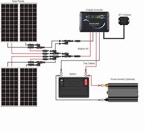 Renogy 400 Watt 12 Volt Solar Rv Kit  U2013 Solartech Direct