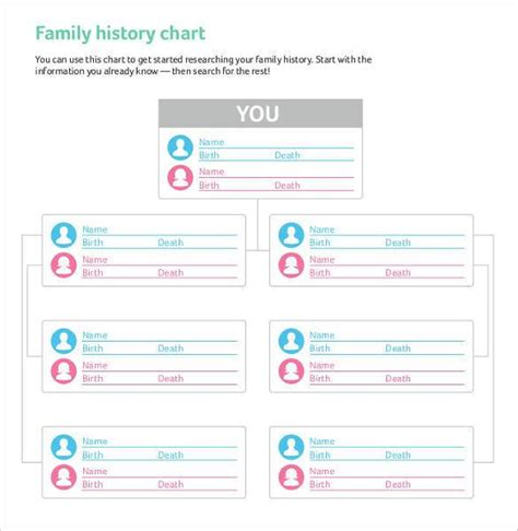 Family History Charts Templates by 37 Family Tree Templates Pdf Doc Excel Psd Free