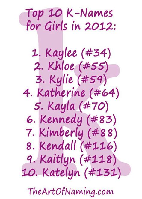 girl names images  pinterest baby names baby