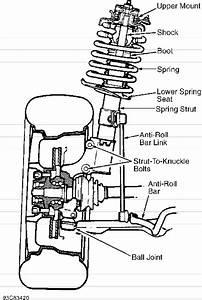 25 Volvo S60 Suspension Diagram