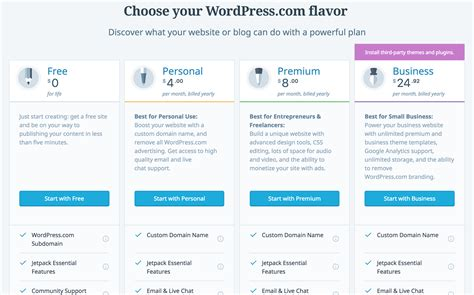 Wordpress Website Cost  The Real Truth Behind Building A. Free Blog Creator Sites Va Streamline Program. Government Loans To Buy A House. Income Tax Relief Under Section 89. Free Employee Evaluation Software. Black And White Pudding Irish. Arizona Truck Accident Attorney. At&t Business Phone Support Make A Websites. Foundstone Vulnerability Scanner