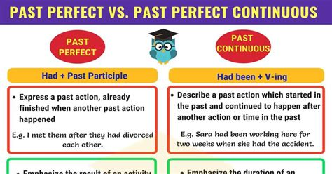 english grammar exercises present perfect simple