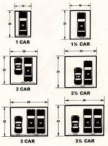 Dimension Garage 1 Voiture : dimension standard garage ~ Dailycaller-alerts.com Idées de Décoration