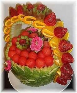 17 meilleures idees a propos de corbeille de fruits de With affiche chambre bébé avec bouquet fleurs et fruits
