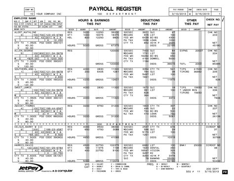 company payroll register template  format
