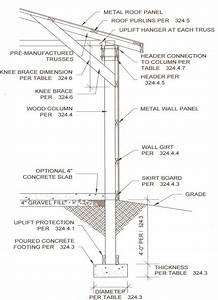 Post Frame Accessory Structures