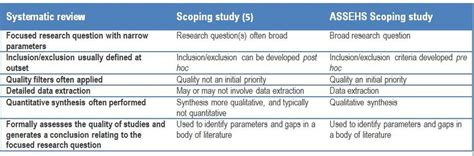 Nature vs nurture case studies twins large size of writing paper abbreviation large size of writing paper abbreviation thesis three parts
