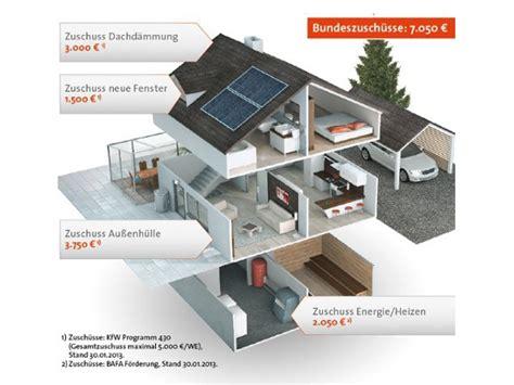Kfw Foerderung Fuer Die Energetische Sanierung by Bereitschaft Zur Energetischen Sanierung Ist Da Energie