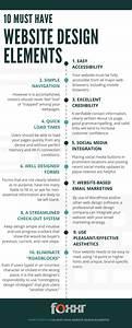 10 Must Have Website Design Elements