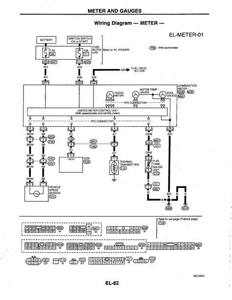 Repair Guides Electrical System Meters