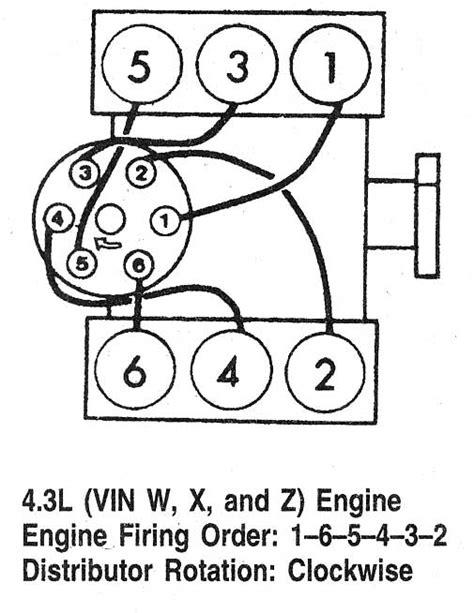 Ford Firing Order Diagram
