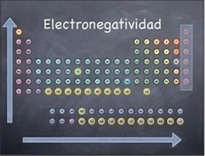 Electronegatividad EcuRed