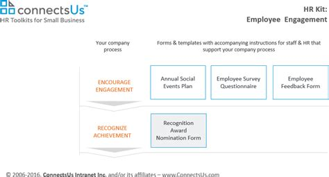 award nomination forms  employee recognition programs
