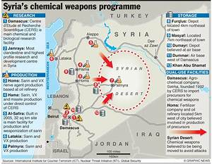 OPCW-Destruction Of Syria Chemical Weapon Is On Last Phase ...