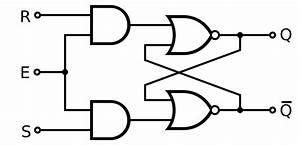 Ud30c Uc77c Sr  Clocked  Flip-flop Diagram Svg