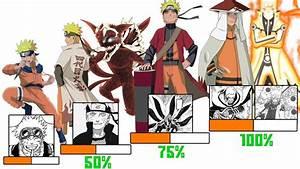 Explicaci U00d3n  Todas Las Transformaciones De Naruto