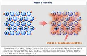 What Are Metallic Bonds  What Are Some Examples And How