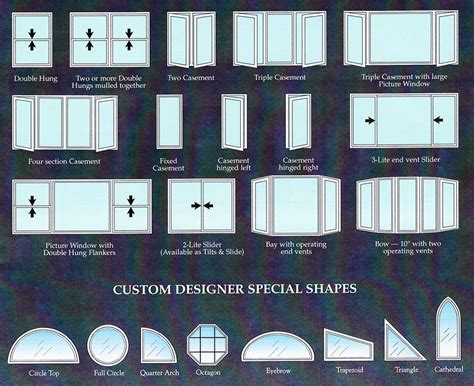 replacement window door supplier interior exterior custom pella anderson marvin