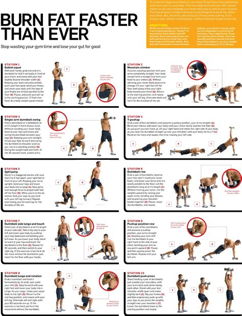 workout kettlebell fat metabolic metcon conditioning workouts spartacus burn body aka print printable exercises martialtalk exercise routine fitness weight health