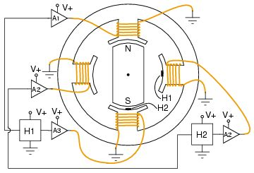 Dc Brush Motor Wiring Diagram by Brushless Motor Diagram Impremedia Net