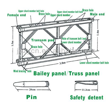 hog wire steel bridge panel bailey bridges panel view bailey