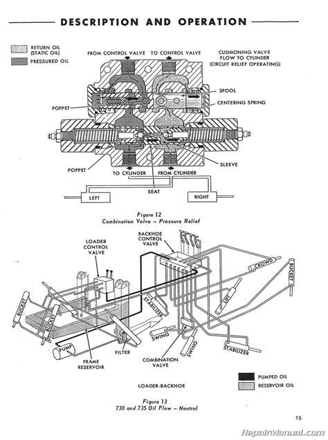 ford    backhoe service manual    ebay