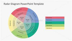 3 Concentric Circles Diagram Powerpoint Templates