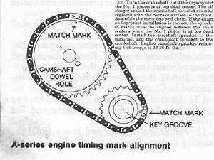 Datsun A14 Engine Timing Questions - Engine