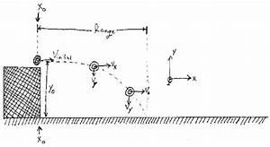 Magnetic Launcher - Activity