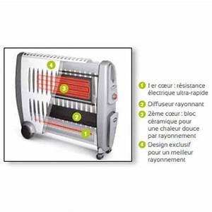 Radiateur Mobile Electrique : radiateur mobile a chaleur douce supra ceramino 2003 ~ Edinachiropracticcenter.com Idées de Décoration