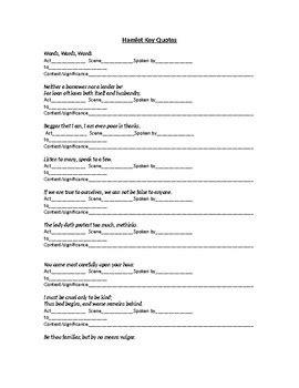 hamlet key quotes worksheet by h teachers pay teachers