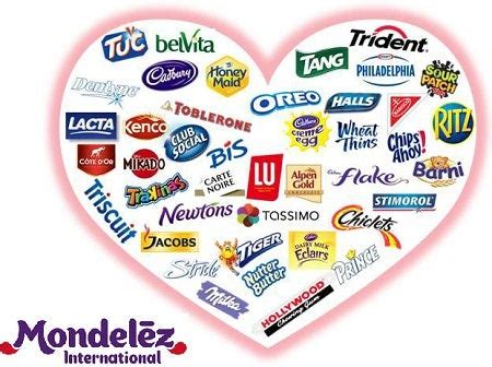 History, profile and corporate video. How Risky Is Mondelez Stock? | The Motley Fool