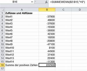 Excel Tabelle Berechnen Lassen : negative zahlen in einer excel summe automatisch unber cksichtigt lassen ~ Themetempest.com Abrechnung