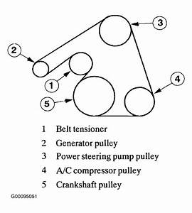 2002 Mercury Grand Marquis Serpentine Belt Routing And