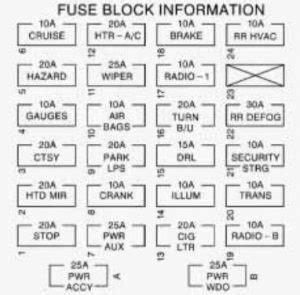 Chevy Silverado Fuse Box Diagram Wiring