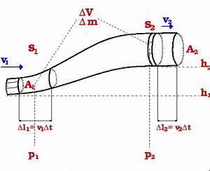 Bernoulli Kette N Berechnen : contents of bernoulli gleichung energiesatz ~ Themetempest.com Abrechnung