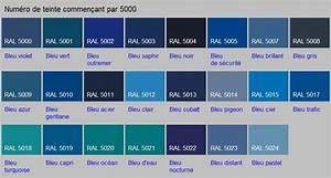 aluminium couleurs fenpro nuancier bleu pinterest blue With palette de couleur turquoise 14 nuancier peinture