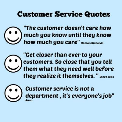 The Definition Of Customer Service